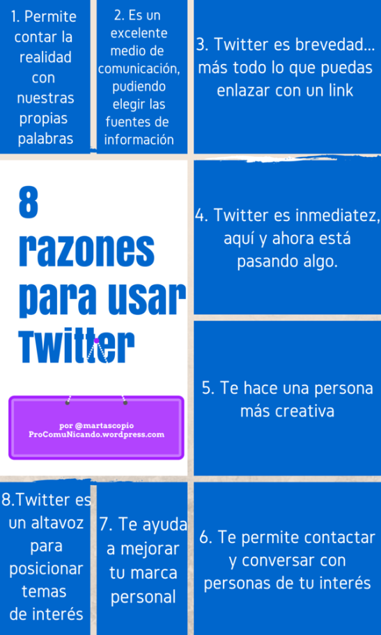 8 razones para usar Twitter por Marta García Terán