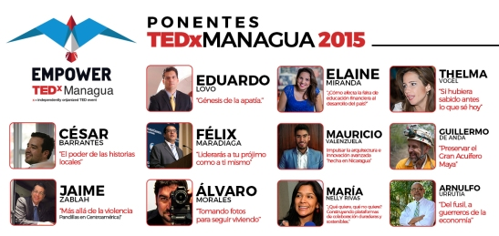 PONENTES_TEDxManagua2016