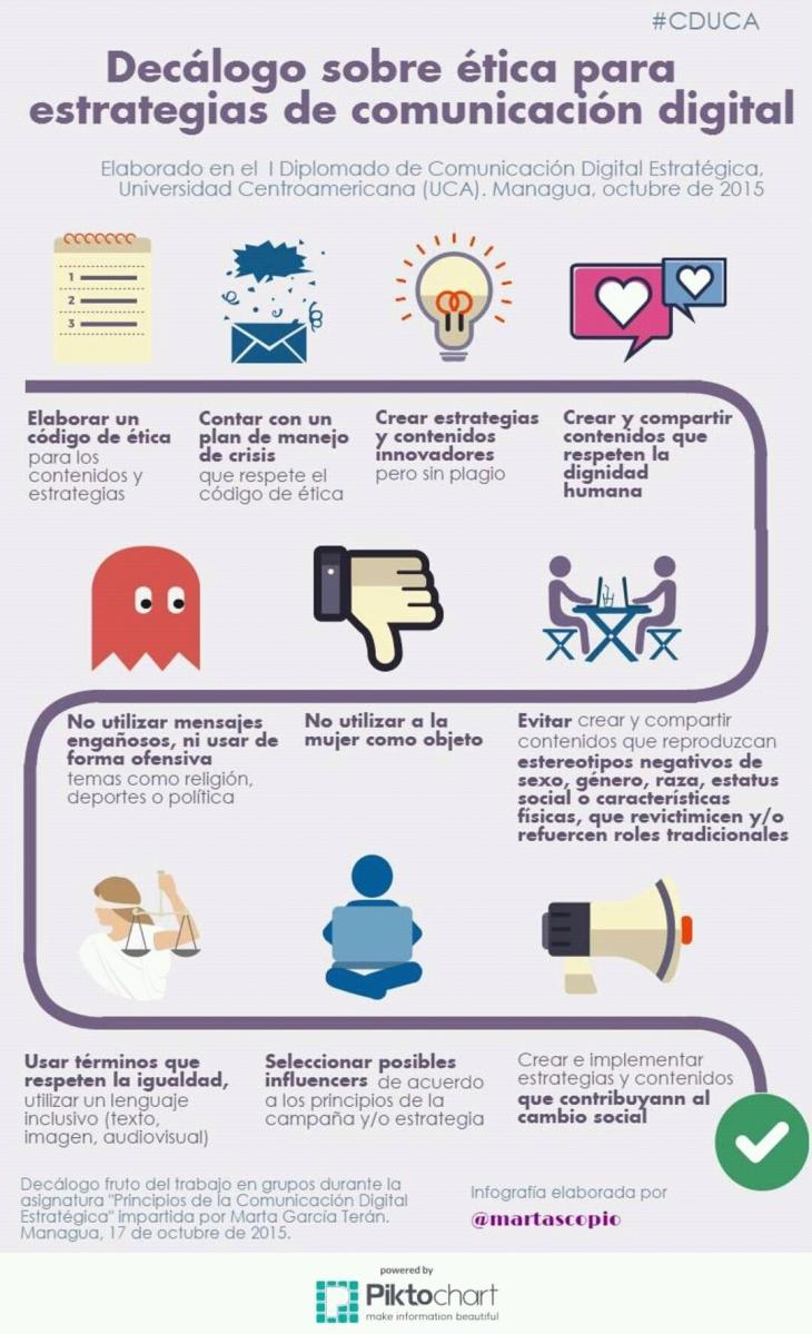 Sobre ética y comunicación digital estratégica